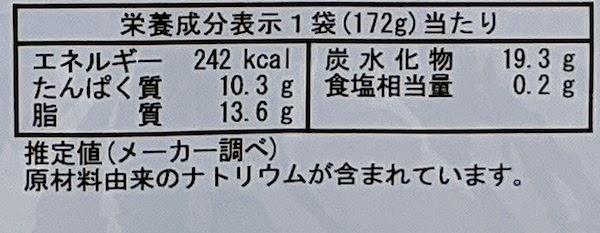 塩抜き屋 食塩不使用チキンカレー栄養成分