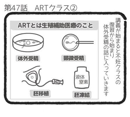 ARTクラス②1