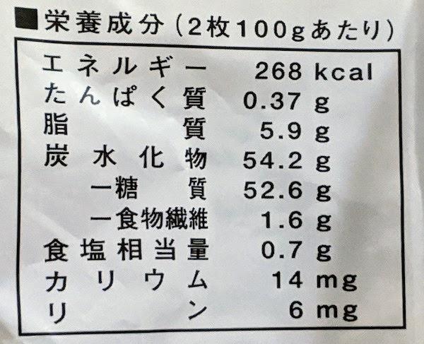 越後の食パンの栄養成分表示