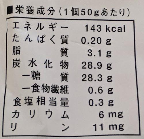 越後の低たんぱく丸パンの栄養成分