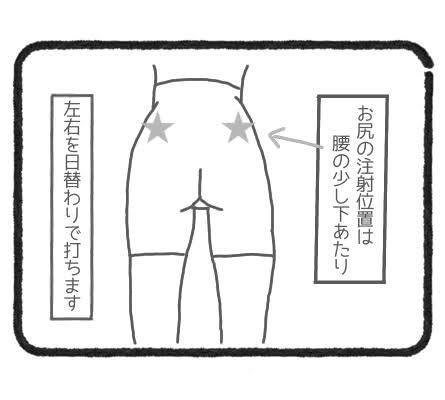 いざ筋肉注射2