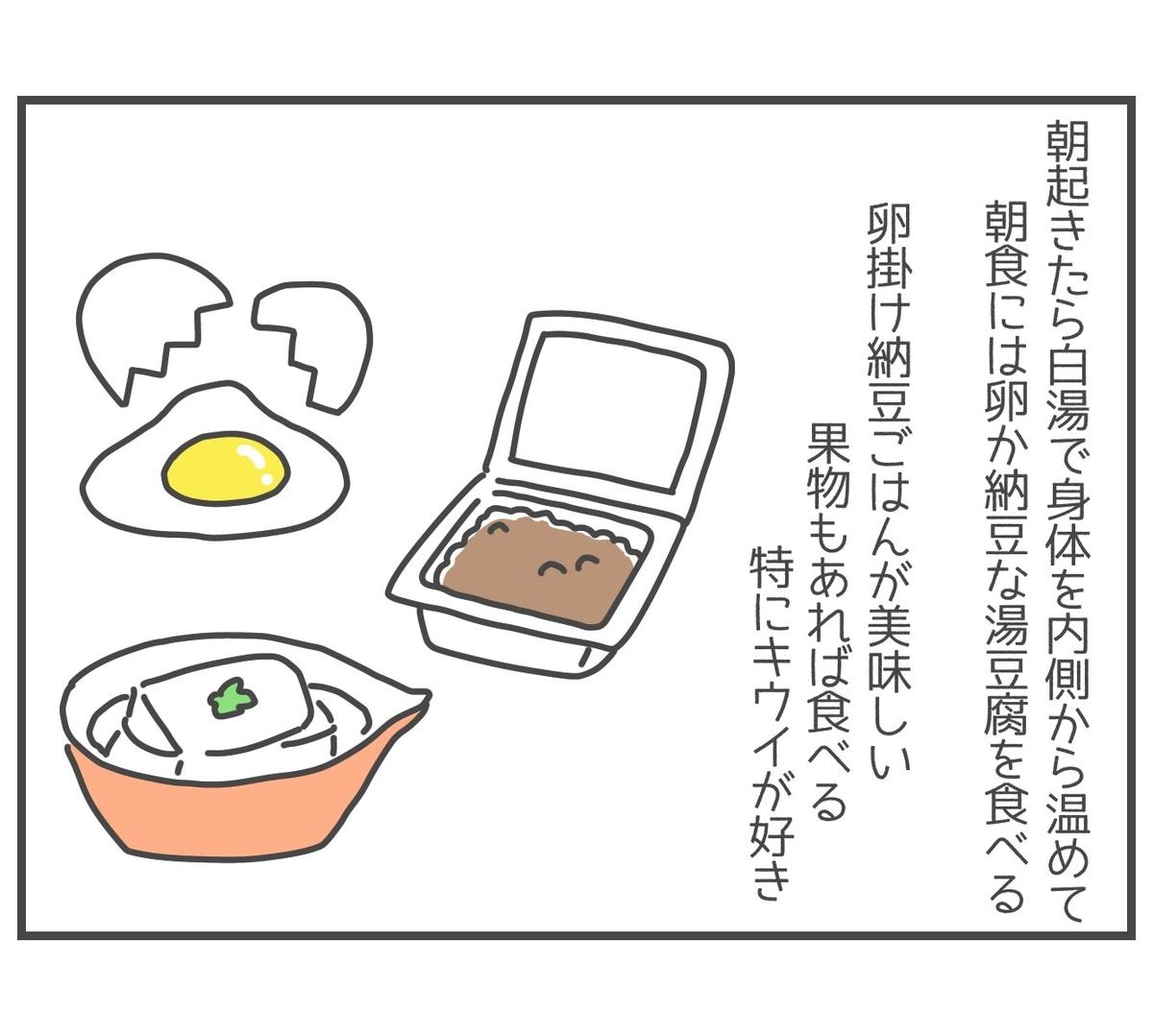 ダイエット強化月間2