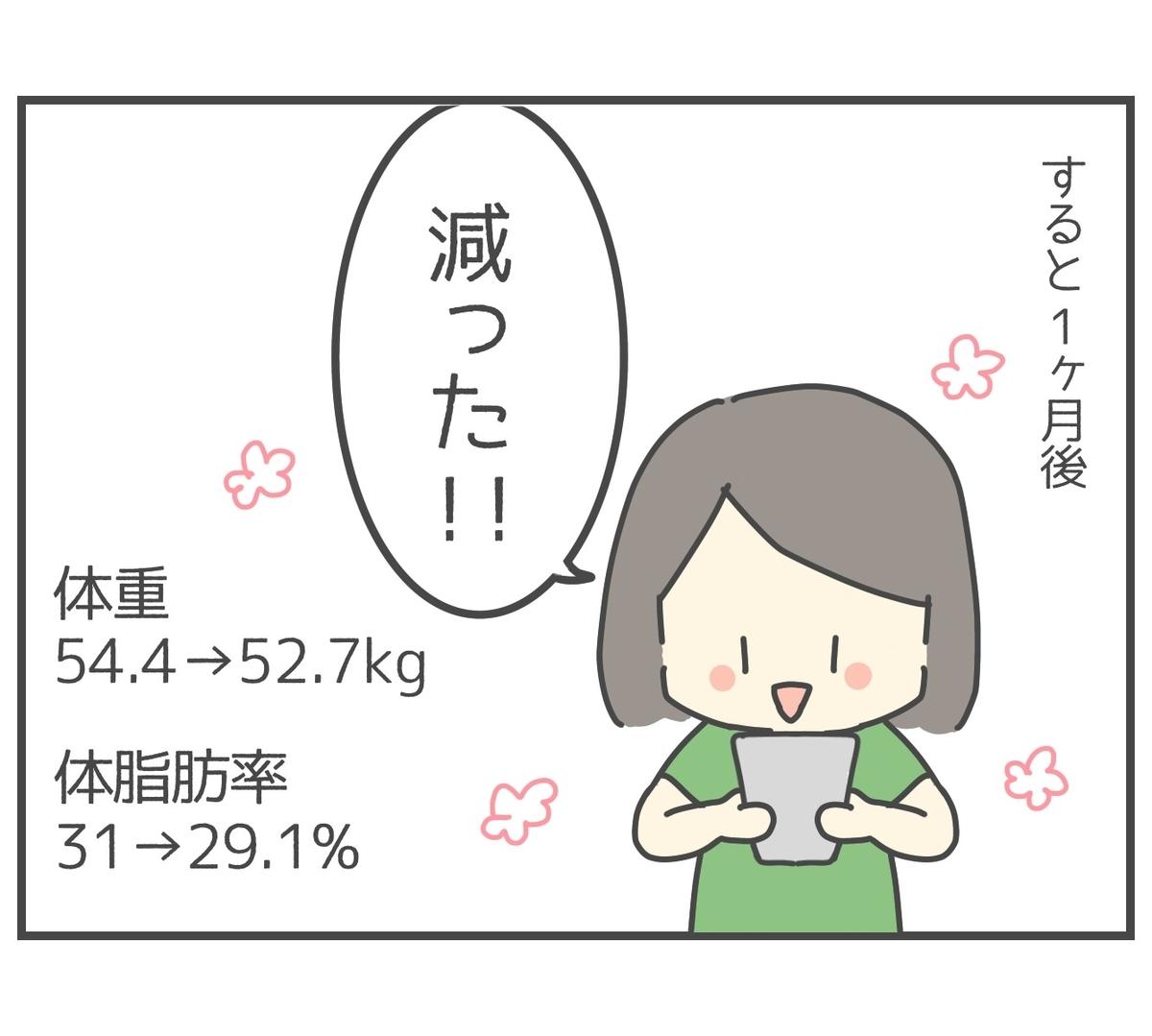 ダイエット強化月間4