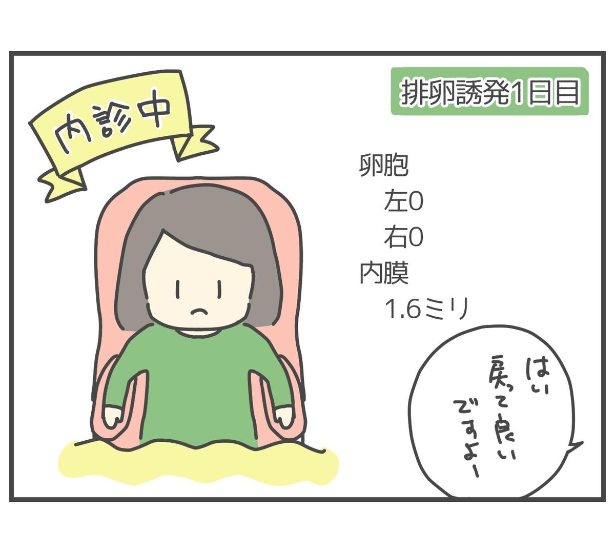 2度目の排卵誘発2