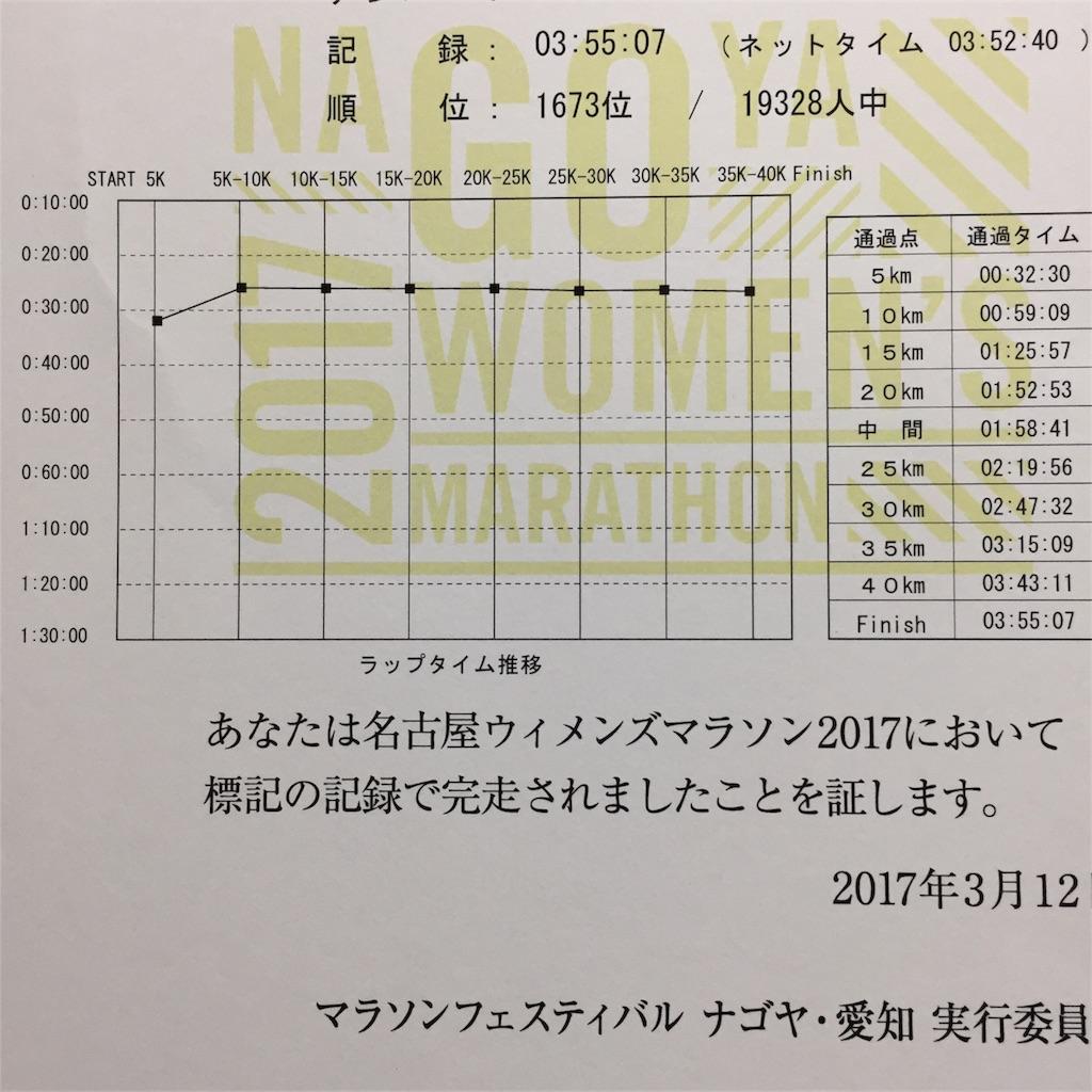 f:id:shinobee320:20170409185649j:image