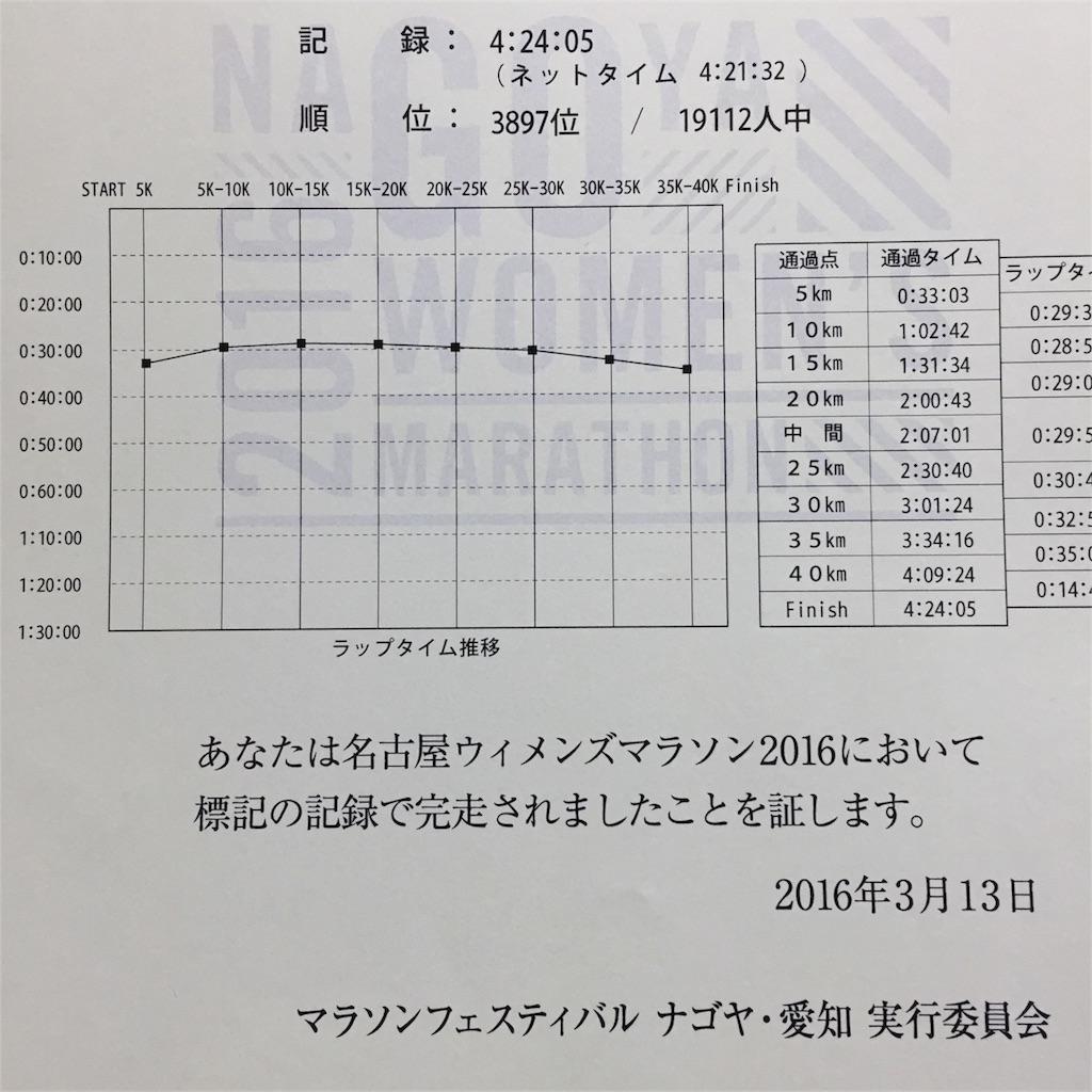 f:id:shinobee320:20170409185653j:image