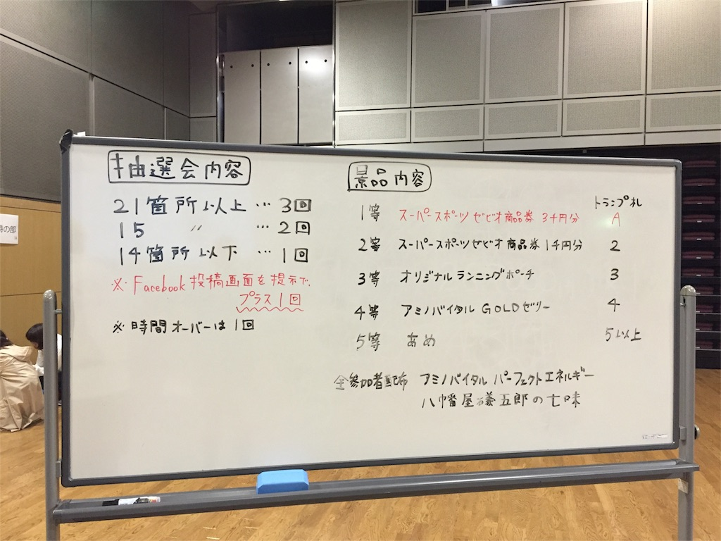 f:id:shinobee320:20170514065821j:image