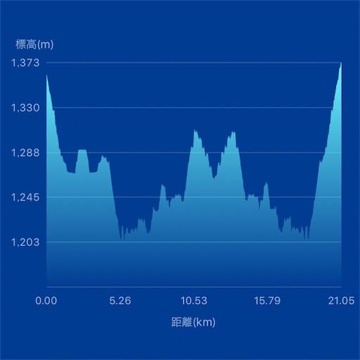 f:id:shinobee320:20180701203050j:image