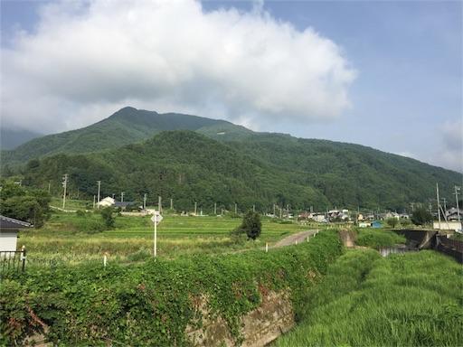 f:id:shinobee320:20180727002921j:image