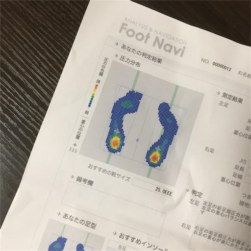 f:id:shinobee320:20180918081339j:image