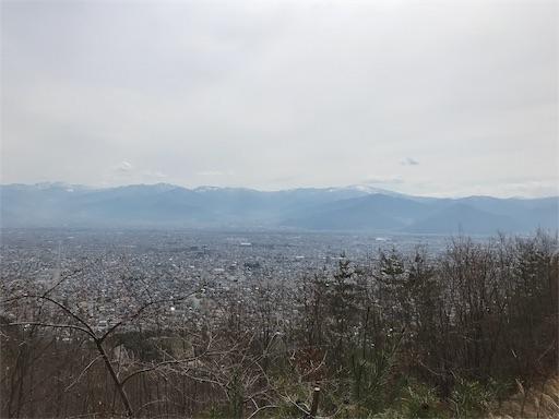 f:id:shinobee320:20190415152437j:image