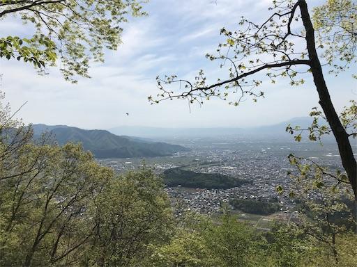 f:id:shinobee320:20190510203116j:image