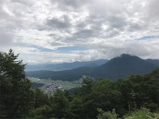 f:id:shinobee320:20190821162508j:image