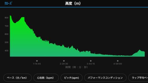 f:id:shinobee320:20200918131040p:image