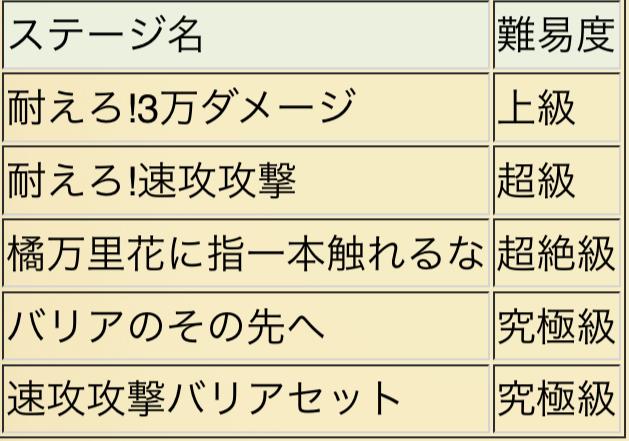 f:id:shinobu-yamanaka3:20190815004256p:plain