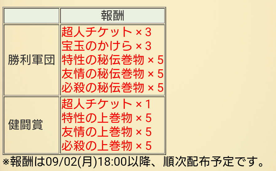 f:id:shinobu-yamanaka3:20190828054748p:plain