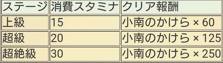 f:id:shinobu-yamanaka3:20190911204203p:plain