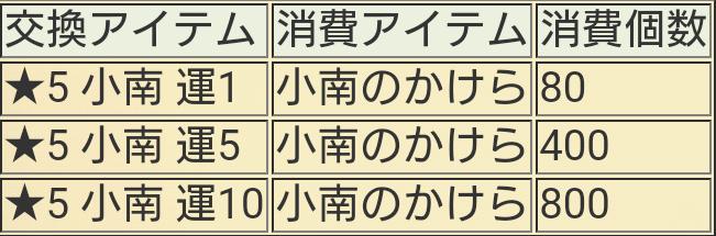f:id:shinobu-yamanaka3:20190911204220p:plain