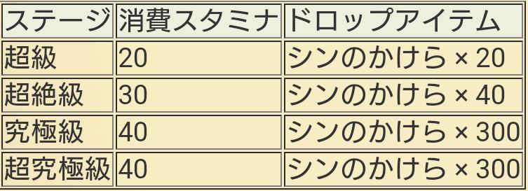 f:id:shinobu-yamanaka3:20190911215810p:plain