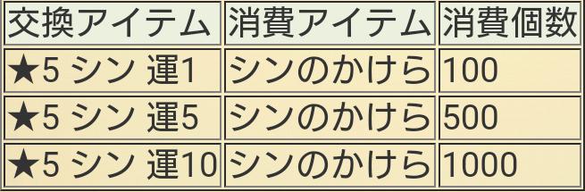 f:id:shinobu-yamanaka3:20190911215826p:plain