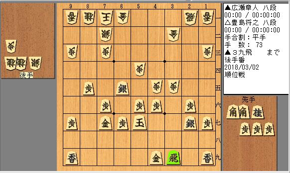 f:id:shinobu86:20180304215943p:plain