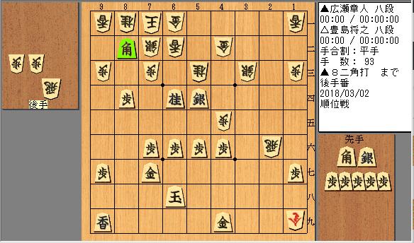 f:id:shinobu86:20180304220012p:plain