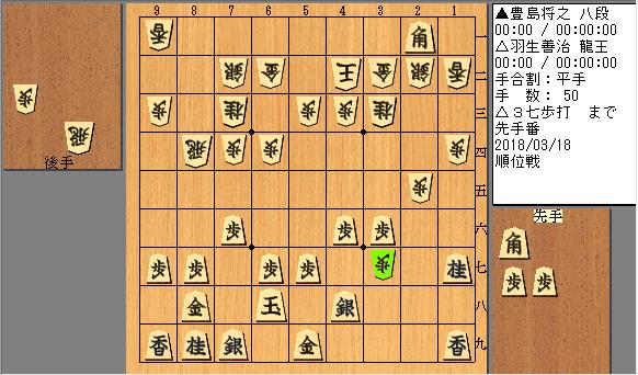 f:id:shinobu86:20180319225847p:plain