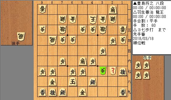 f:id:shinobu86:20180319225910p:plain