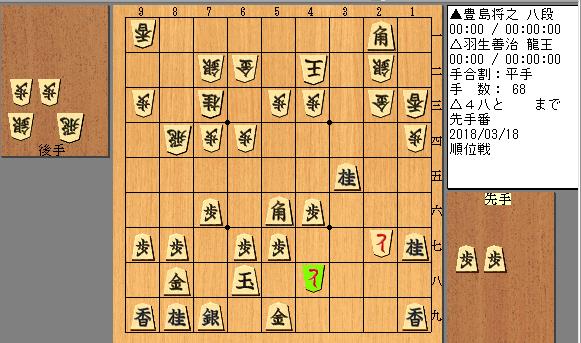 f:id:shinobu86:20180319225920p:plain
