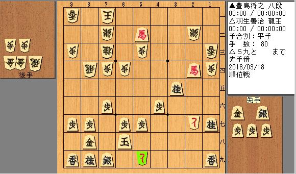 f:id:shinobu86:20180319225929p:plain