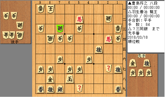 f:id:shinobu86:20180319225939p:plain