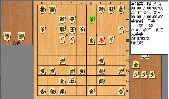 f:id:shinobu86:20180325103738p:plain