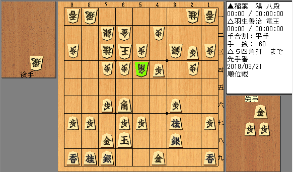 f:id:shinobu86:20180325103821p:plain