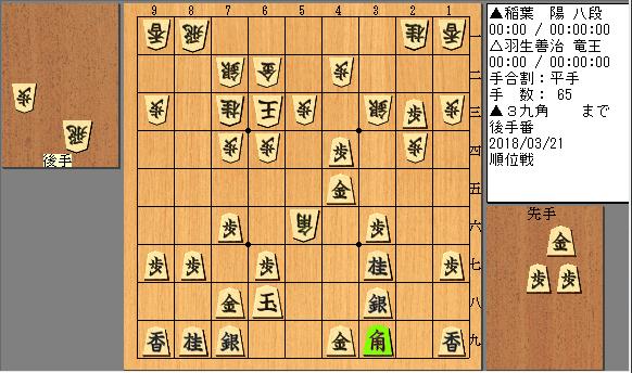 f:id:shinobu86:20180325103833p:plain