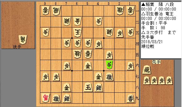 f:id:shinobu86:20180325103906p:plain