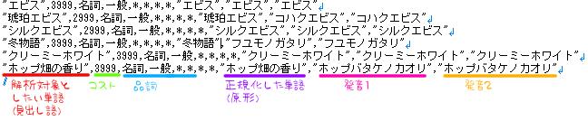 f:id:shinobu_aoki:20110526002506p:image