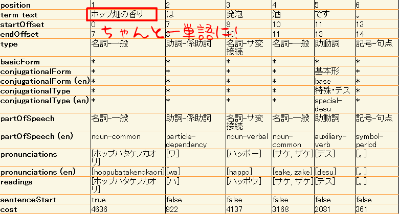 f:id:shinobu_aoki:20110526002508p:image