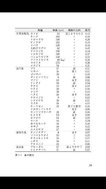 f:id:shinobulure:20190206151235j:image