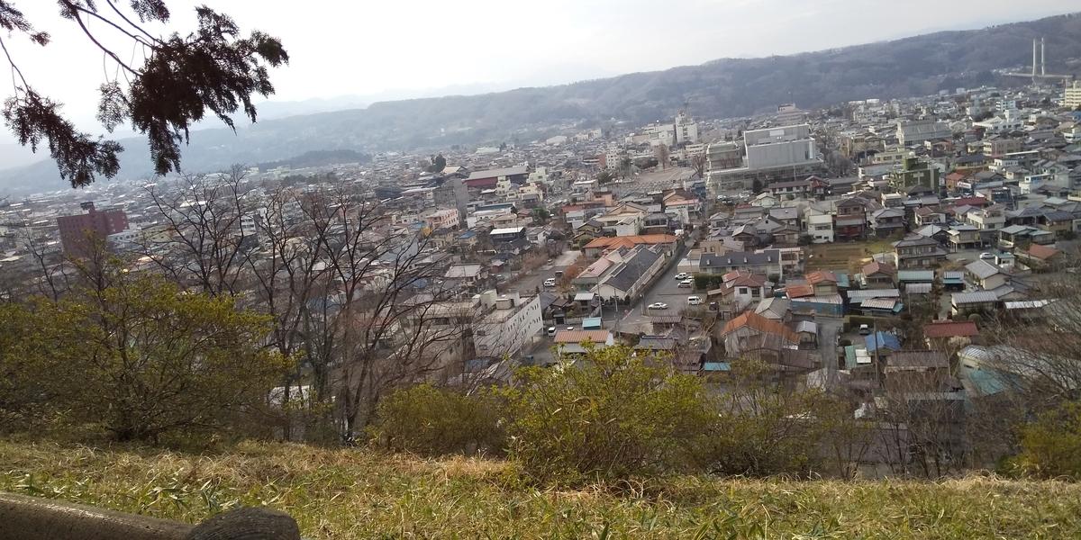 f:id:shinobutakahasi:20200319095621j:plain