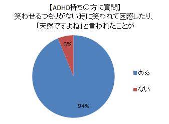 f:id:shinoegg:20161120215732j:plain