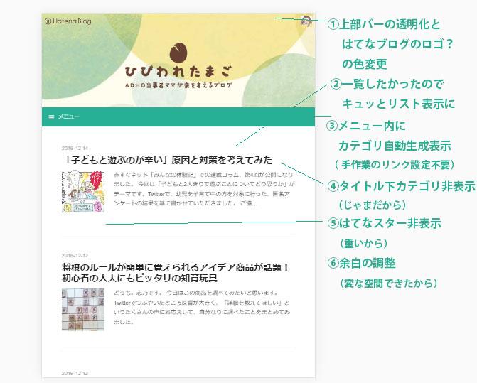 人気のはてなブログ デザインテーマ「Innocent」を自分好みに改造した箇所