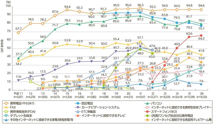 f:id:shinoegg:20161226224758j:plain