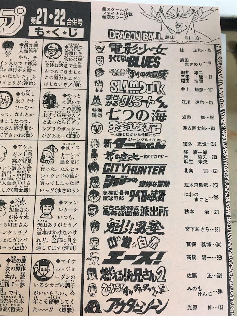 1991年(平成3年)5月20日号(第21・22合併号)目次画像