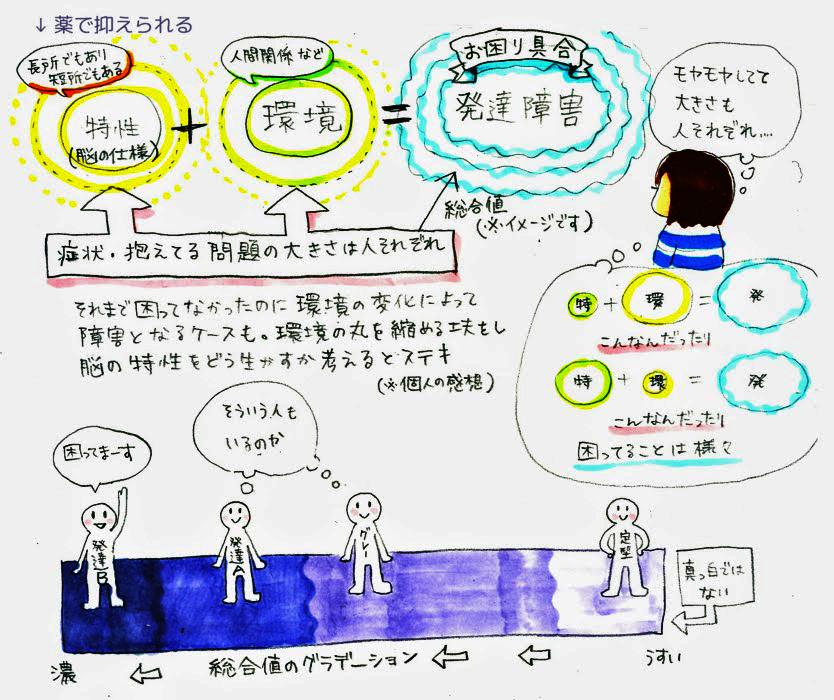 f:id:shinoegg:20171111013429j:plain