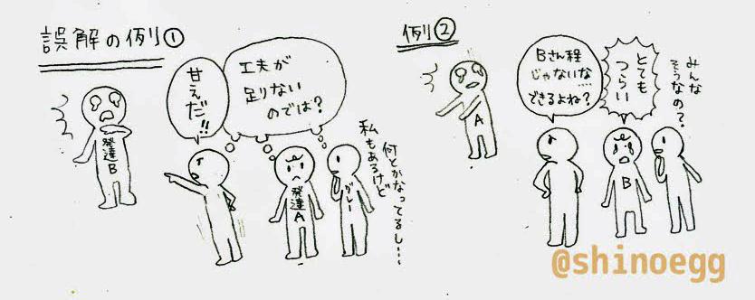 f:id:shinoegg:20171111013853j:plain