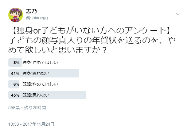 Twitterアンケート投票画面キャプチャ画像