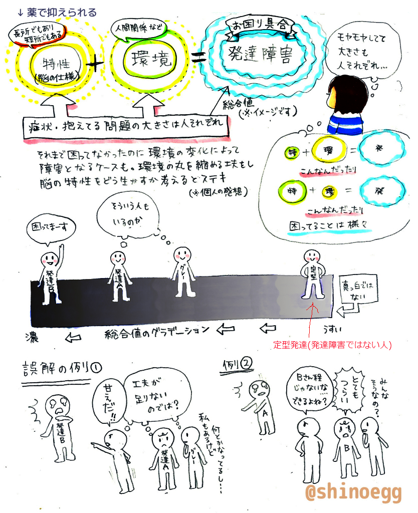f:id:shinoegg:20180213174308j:plain
