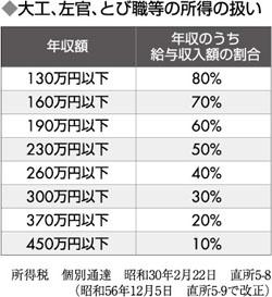 f:id:shinokawa-office:20190920190923j:plain