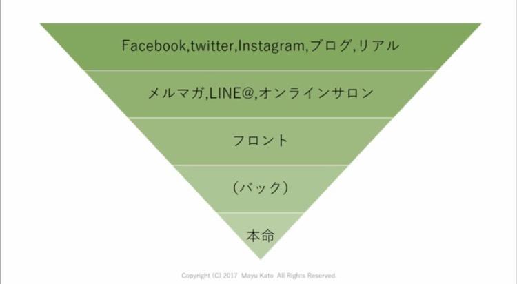 f:id:shinomacha:20170522113411p:plain