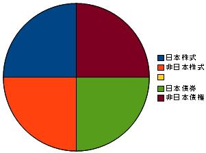f:id:shinonomen:20180507181422p:plain